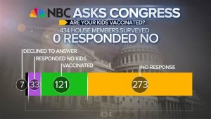 vaccine_congress_nbcnews.com_6.2.2015